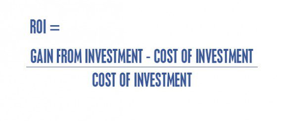 A standard ROI calculation considers gain from an investment and the cost of the investment.