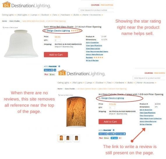 """Destination Lightingis careful about drawing attention to the lack of customer reviews on certain products. In the """"Satin White Bell"""" glass shade example, at top, the existence of five star reviews is shown prominently. But the """"Art Glass Cylinder"""" shade has no review and the merchant, appropriately, avoids stating """"No reviews"""" or similar language."""