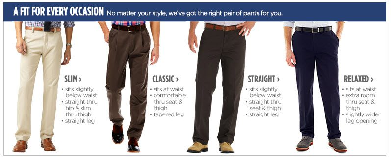 J.C. Penney explains the fit of the pants it sells and lets shoppers select the fit as part of the filtering process.
