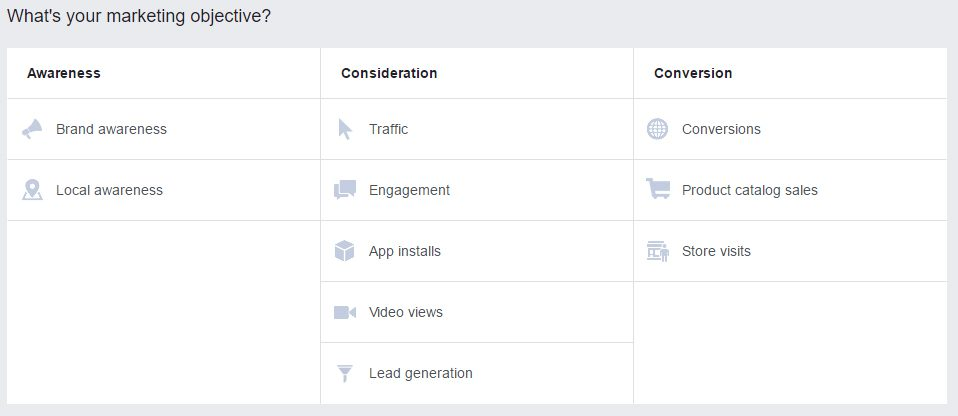 """Facebook marketing objective options. The """"Traffic"""" consideration with """"Conversions"""" would likely be best for B2C sites. For B2B sites, """"Lead generation"""" may appeal."""