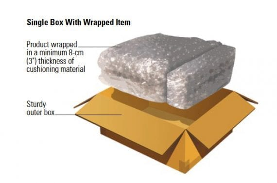 This image, which is from FedEx's packing guide, shows a single box package with the products wrapped in bubble wrap.