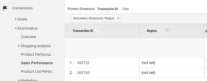 """These transaction IDs with """"(not set)"""" as the Region are, in fact, legitimate."""