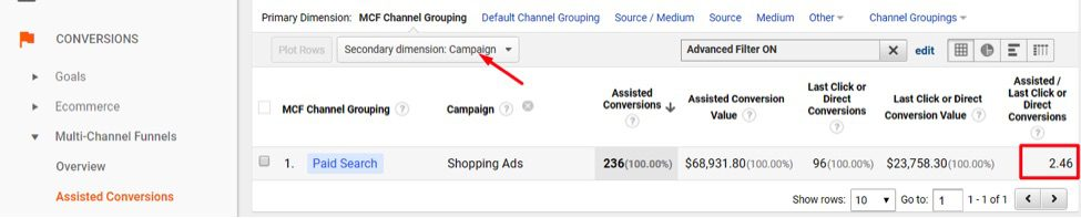 "If your Google Shopping campaigns have ""Shopping"" in the name or some other pattern, select a Secondary Dimension of ""Campaign"" and then include the filter pattern for your Shopping campaigns."