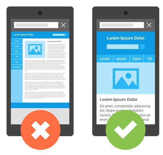 The responsive example on the right loads differently on a smartphone than on a desktop. <em>Source: Google.</em>