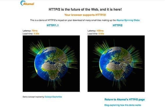 This image test from Akamai is a simple example of how HTTP/2 can improve page performance.
