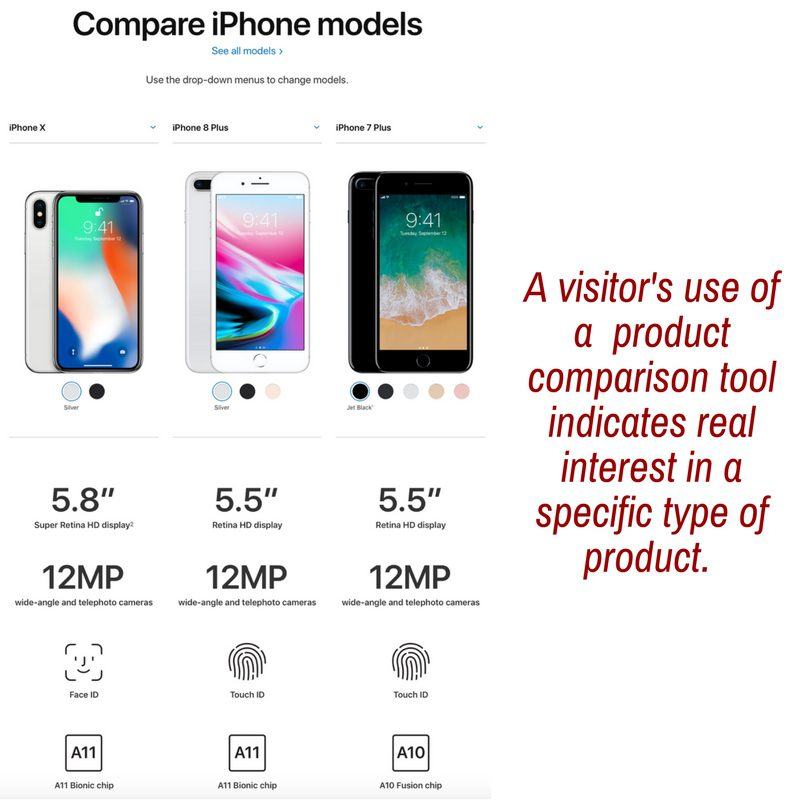 Apple offers a product comparison tool.