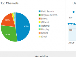 Google Analytics: Dissecting Bounce Rates for Ecommerce