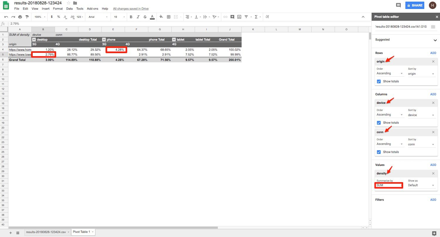 In Google Sheets, create a pivot table to organize the data at Data > Pivot Table.