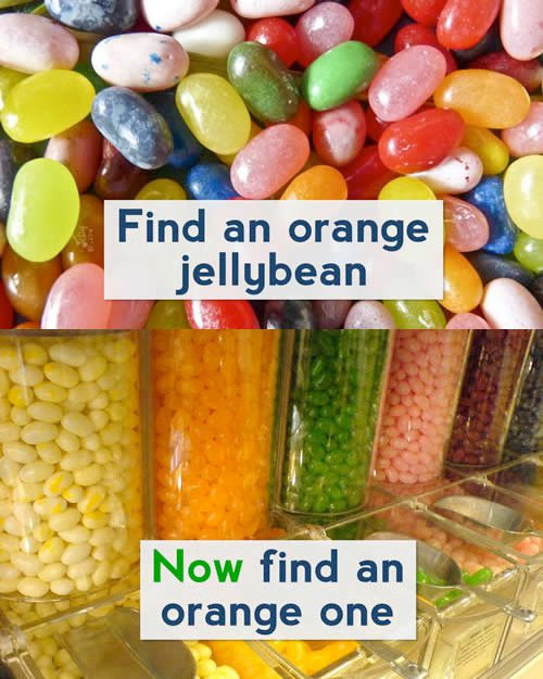Looking for an orange jelly bean in a sea of other colors is difficult. But if all of the jellybeans are sorted into silos by color, finding an orange one is no problem.