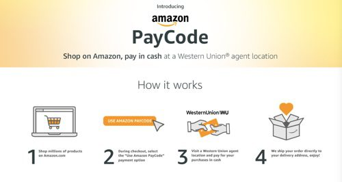 Amazon PayCode