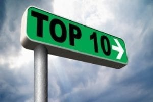February 2019 Top 10: Our Most Popular Posts
