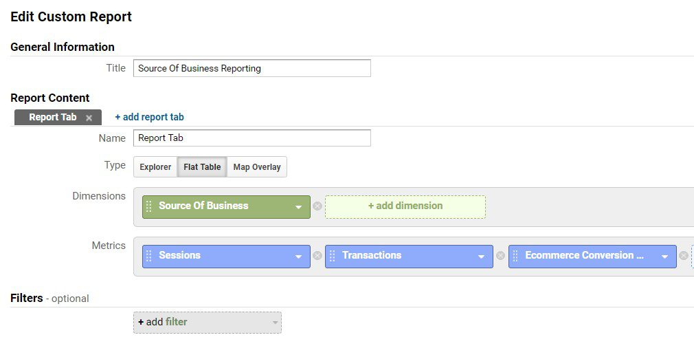 A Custom Report can be reproduced to generate Sessions, Transaction and Ecommerce Conversion Rate by Source of Business.