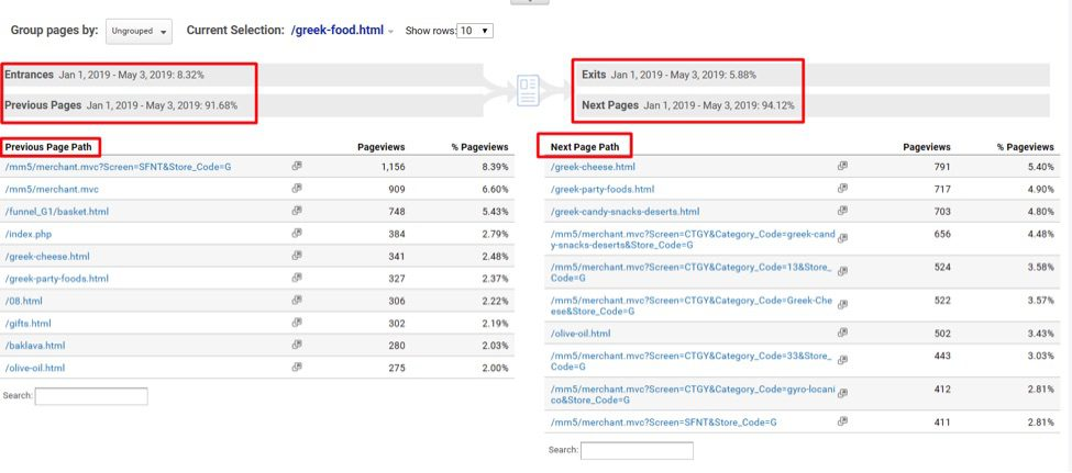 Analyze previous and next pages for visitor sessions. Click image to enlarge.