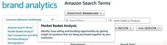 """The """"Market Basket Analysis"""" report shows items that customers have purchased from other sellers."""