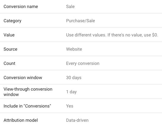 "After clicking the ""Website"" option, choose your conversion name, category, value (if applicable), source, count, conversion window, and attribution model."