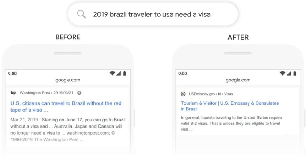 """Before the BERT algorithm, the query """"2019 brazil traveler to USA need a visa"""" would have shown organic listings for both U.S. and Brazil visas. But now, the results show only info for travelers to the U.S."""