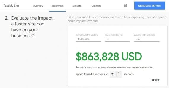Google offers a revenue calculator that estimates the benefit of improving site speed.