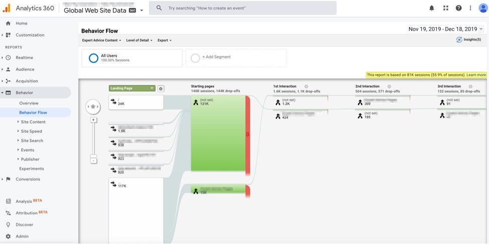 Go to Behavior > Behavior Flow to view typical user paths.