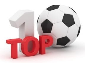 February 2020 Top 10 Our Most Popular Posts