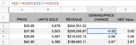 The percent change of units in column B is divided by the percent change in price in column A.