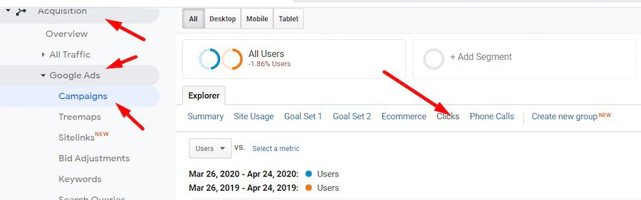 To analyze performance changes for Google Ads, go to Acquisition > Google Ads > Campaigns > Clicks.