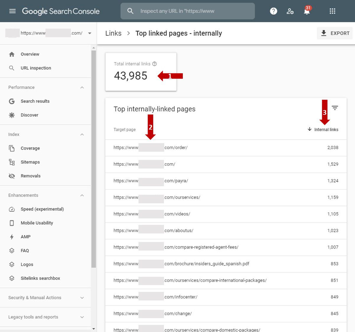 """The """"Top linked pages - internally"""" shows which pages have the most internal links."""