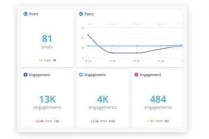 17 Free Tools for Social Media Analytics