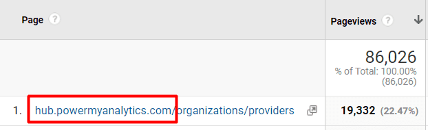"""A common advanced filter appends the hostname (""""hub.powermyanalytics.com"""") to a web page."""
