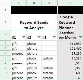 Enter the words into columns A through C. The template will aggregate data from those columns.