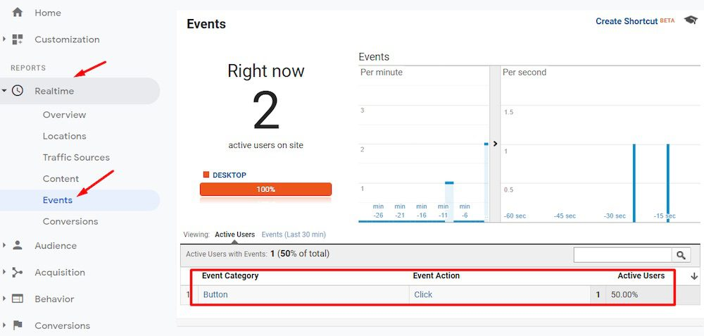 """To confirm the new event, go to Google Analytics and use Realtime reporting at Realtime > Events."""" width=""""1000″ height=""""477″ srcset=""""https://566763.smushcdn.com/754212/wp-content/uploads/2020/08/Google-Tag-Manager-8.jpg?lossy=1&strip=1&webp=1 1000w, https://566763.smushcdn.com/754212/wp-content/uploads/2020/08/Google-Tag-Manager-8-300×143.jpg?lossy=1&strip=1&webp=1 300w, https://566763.smushcdn.com/754212/wp-content/uploads/2020/08/Google-Tag-Manager-8-570×272.jpg?lossy=1&strip=1&webp=1 570w, https://566763.smushcdn.com/754212/wp-content/uploads/2020/08/Google-Tag-Manager-8-768×366.jpg?lossy=1&strip=1&webp=1 768w, https://566763.smushcdn.com/754212/wp-content/uploads/2020/08/Google-Tag-Manager-8-150×72.jpg?lossy=1&strip=1&webp=1 150w, https://566763.smushcdn.com/754212/wp-content/uploads/2020/08/Google-Tag-Manager-8-500×239.jpg?lossy=1&strip=1&webp=1 500w"""" sizes=""""(max-width: 1000px) 100vw, 1000px""""></a></p> <p id="""
