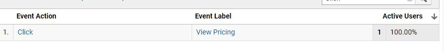 """Click on the Event Category (""""Button"""") value to ensure the Event Label of """"View Pricing"""" is properly reporting."""