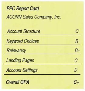 Report Card Graphic