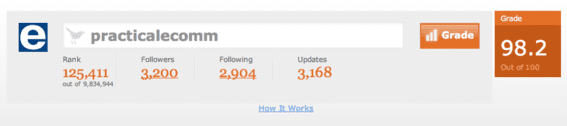 Twitter Grader is one of a set of measurement tools provided by Hubspot.