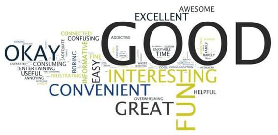 Many users have good feelings about social media, as shown in this related word cloud from Pew.
