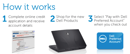 """Dell offers financing to """"Preferred Account"""" customers."""