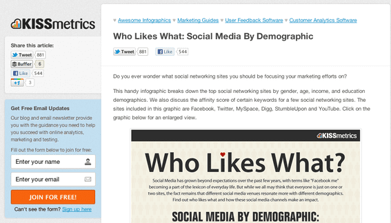 KISSmetrics can help merchants identify which social media sites their prospects use.