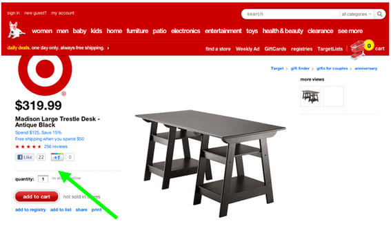 "Target.com provides the Facebook ""Like"" and the Google+ buttons on its product pages."