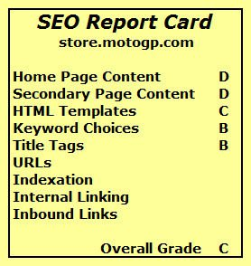 """SEO Report card for """"Part 1."""""""