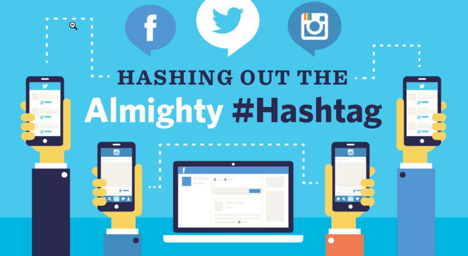 Understand hashtags and how to use them effectively. (Source: SurePayroll and Ghergich & Co.)