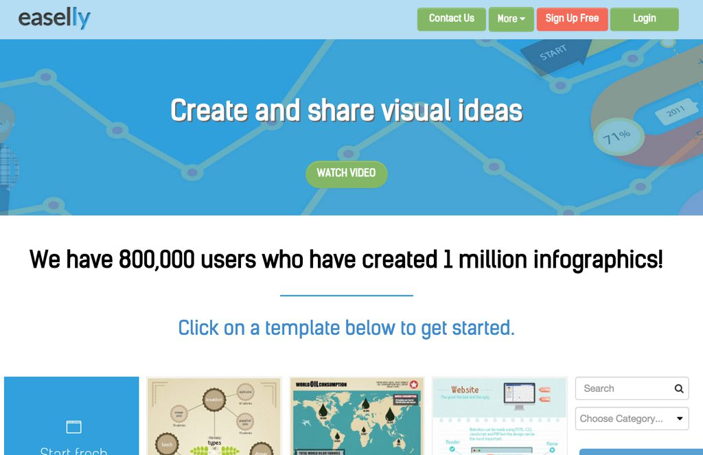 Easelly: infographic creation with a head start.